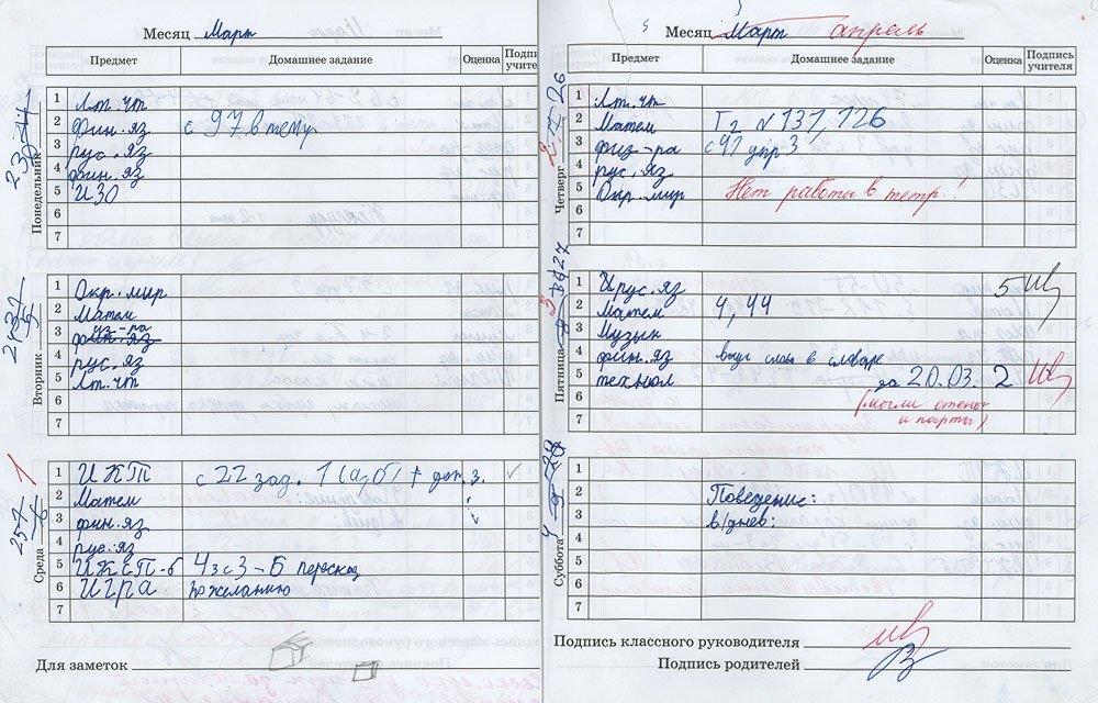 дневник ученика, оценки школьника и реакция родителей