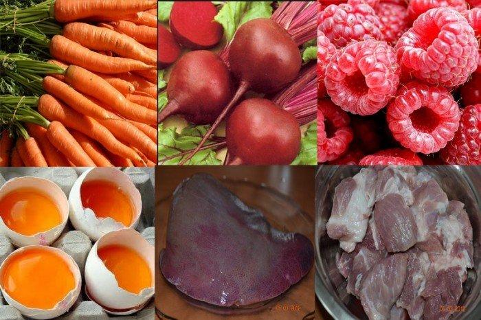 продукты для гемоглобина, нормы уровня гемоглобина у детей