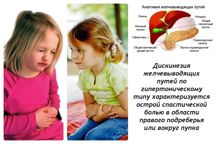 Гипертоническая дискинезия желчевыводящих путей у детей: сиптомы