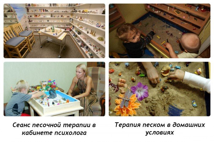 Песочная терапия в кабинете психолога и в домашних условиях