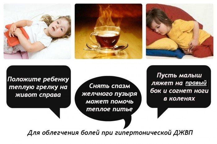 Гипертоническая дискинезия желчевыводящих путей у детей: лечение