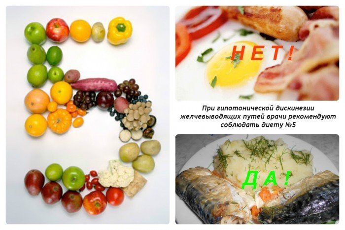 Гипотоническая дискинезия желчевыводящих путей: диета
