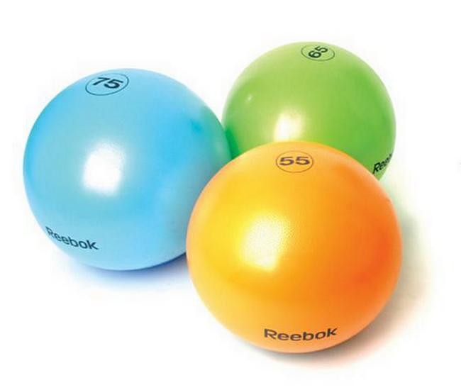 Швейцарские мячи