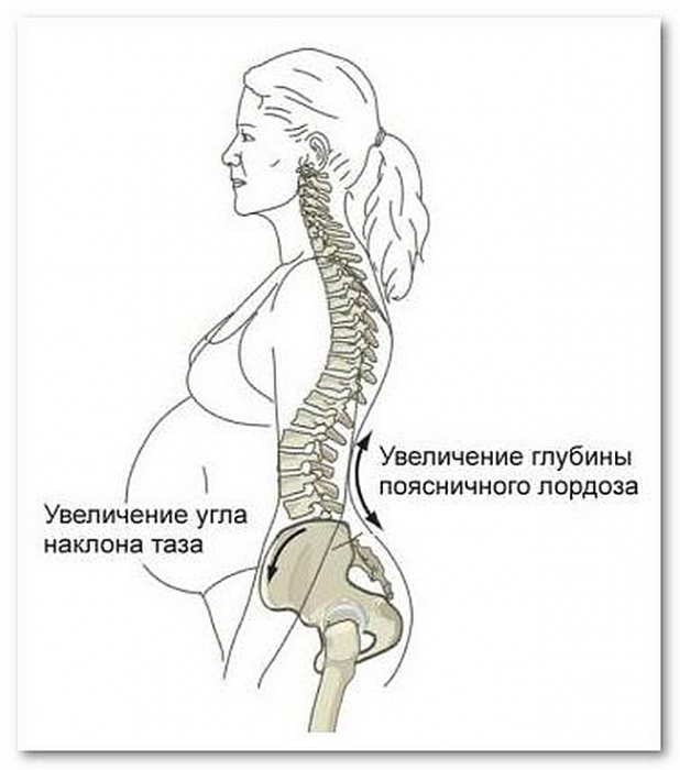 Причины появления характерного звука разные, в том числе возрастные и физиологические изменения организма, такие как, например, беременности у женщин.
