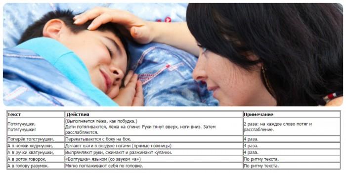 Как разбудить ребёнка правильно