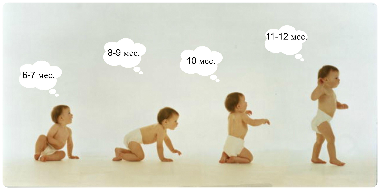 Как ребенок начинает ходить