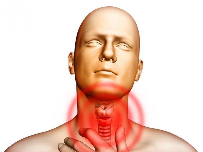 воспаление гортани
