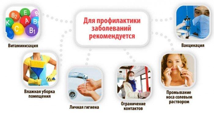 Профилактика отита и других заболеваний у детей