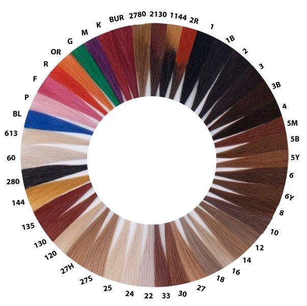 Палитра цветов оттеночных шампуней