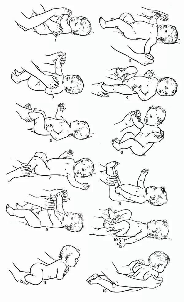 Гимнастика для младенцев с картинками