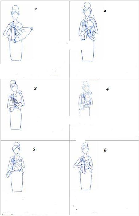 Размещение ребёнка в слинге с кольцами в вертикальном положении