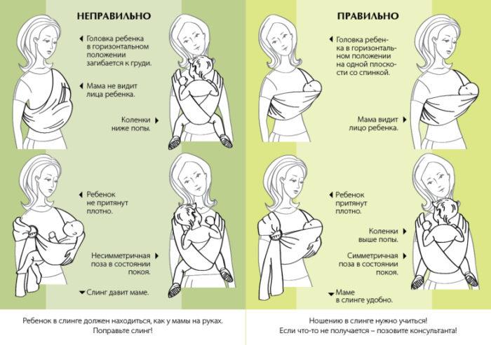 Правильное положение ребёнка в слинге с кольцами
