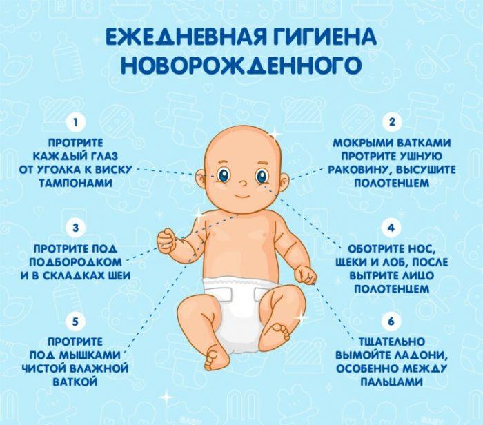 Ребёнок и информация по гигиене