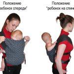 Способы ношения в фаст-слинге