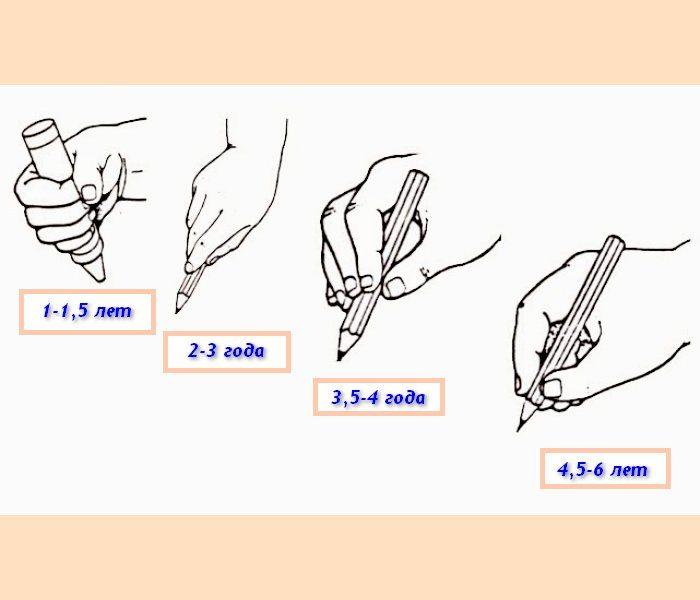 Как ребёнок держит ручку