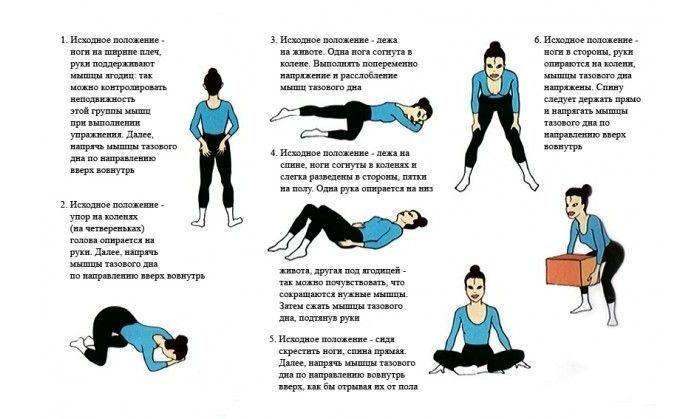 Упражнения при недержании мочи
