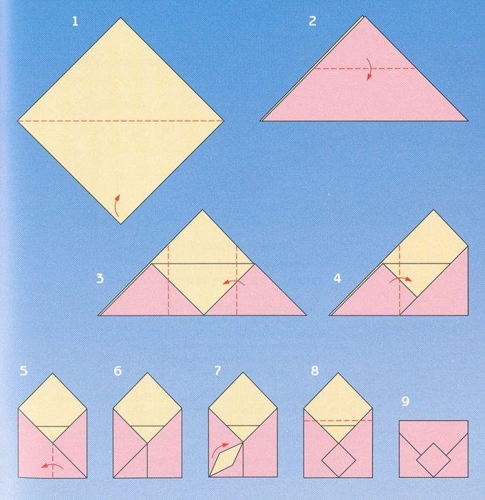 Поздравительные, как сделать открытку из листа а4