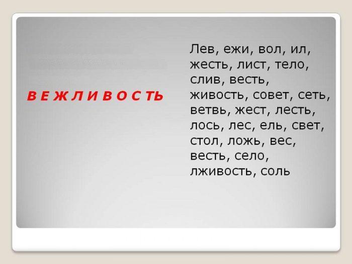 Слева — длинное слово «вежливость», справа — составленные из него более короткие слова