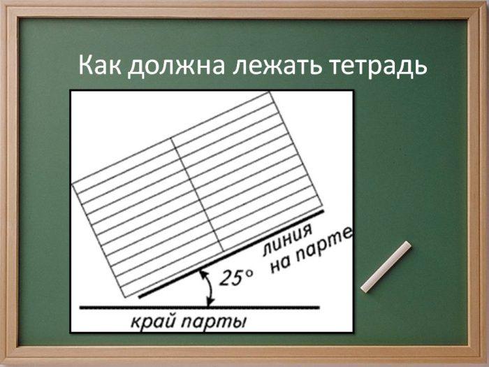 Правильное положение тетради на столе для правшей