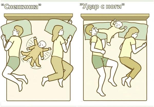Позы ребёнка в кровати с родителями — крутится, раскинув руки, пинает взрослых ногами