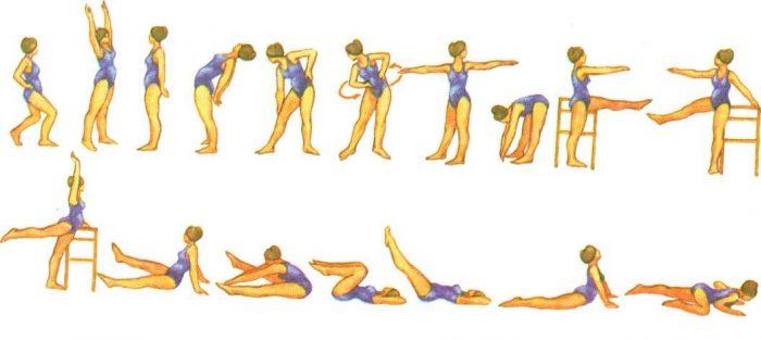 Схема гимнастических упражнений на ранних сроках