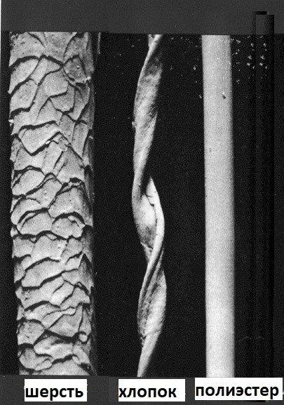 Увеличенное шерстяное, хлопковое и полиэстеровое волокно