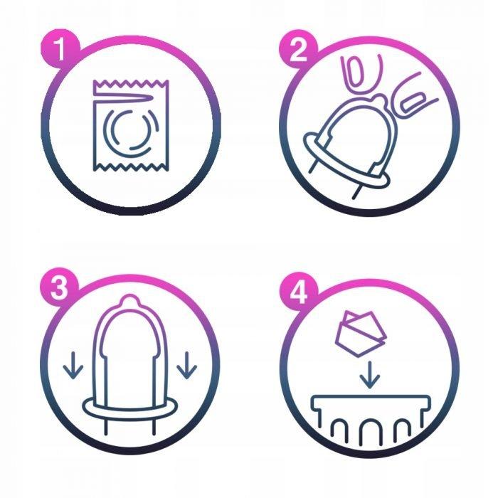 Инструкция по надеванию мужского презерватива