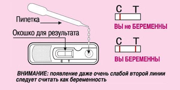 Правила использования планшетного теста на беременность