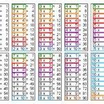 Таблица с выражениями, обведёнными разными цветами