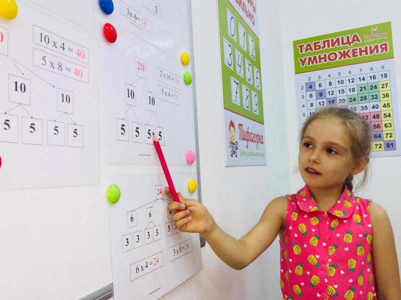 Учение не мучение, или Как помочь ребёнку выучить таблицу умножения