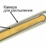 Пенис, помещённый в камеру для распыления жидкого латекса