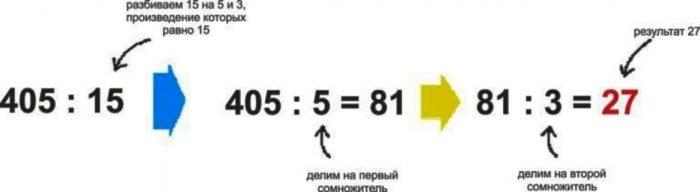 Деление на двузначные числа