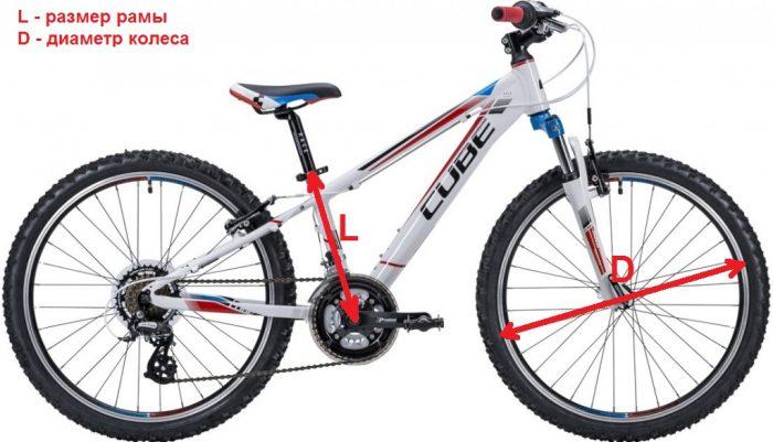 Изображение принципа измерения основных размеров велосипеда