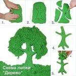 Схема лепки из кинетического песка «Дерево»