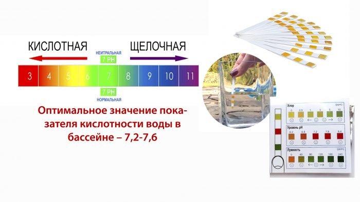 шкала кислотности, определение кислотности воды при помощи тест-полосок