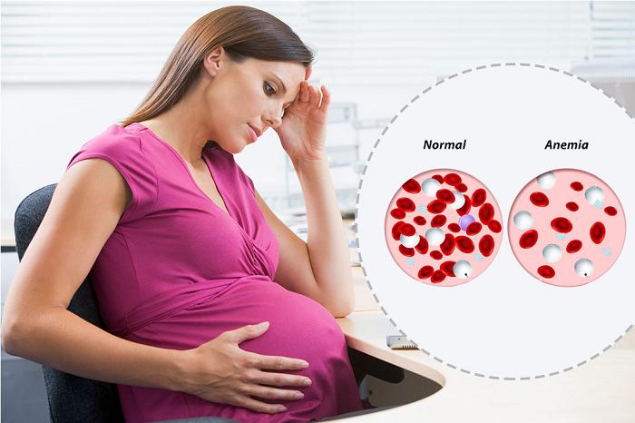Беременная женщина, клетки крови в норме и при анемии