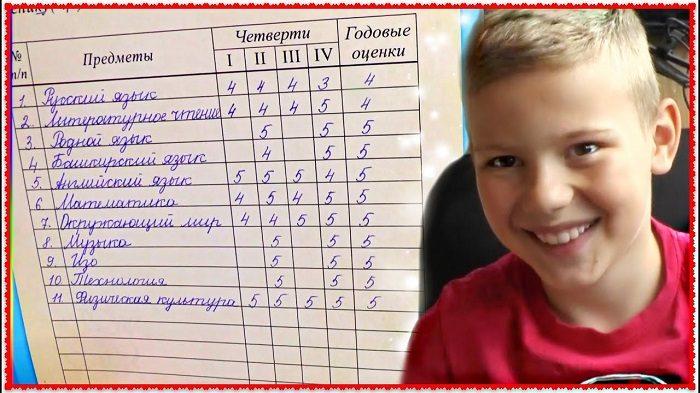 Четвертные и годовые оценки в дневнике — четыре и пять