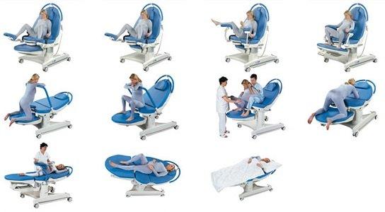 Кресло для вертикальных родов и варианты поз роженицы на нём