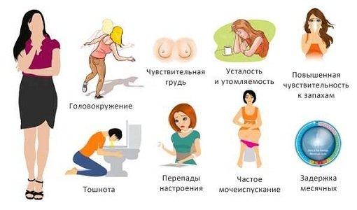 Ранние признаки беременности