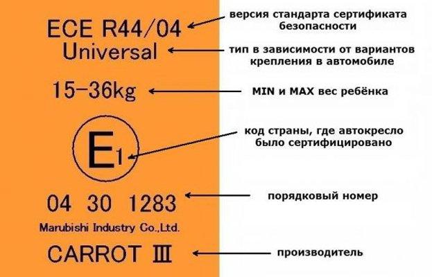 Табличка, подтверждающая, что автокресло прошло сертификацию