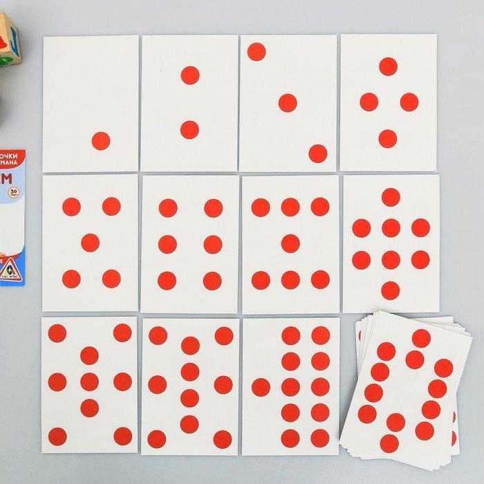 Карточки Домана для обучения счёту