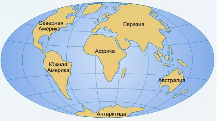 Материки на карте земного шара