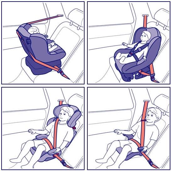 Схема фиксации ребёнка в автокресле на переднем сидении